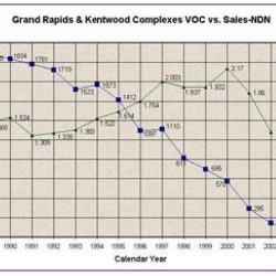Eliminating VOC Emissions
